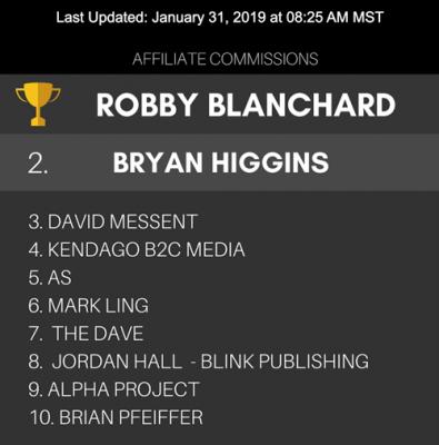 ClickBank LeaderBoard 2019